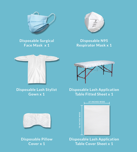 Personal Protective Equipment Pack (Single)